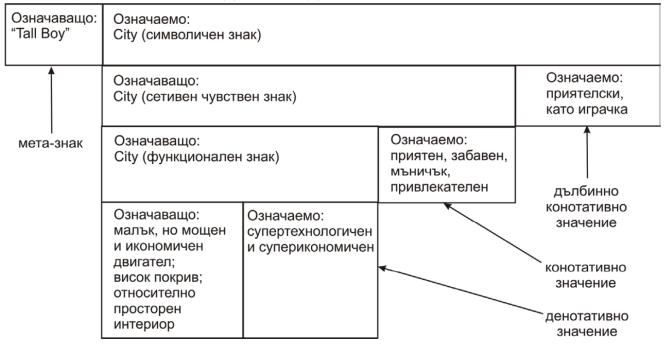 Ignatov-01-01